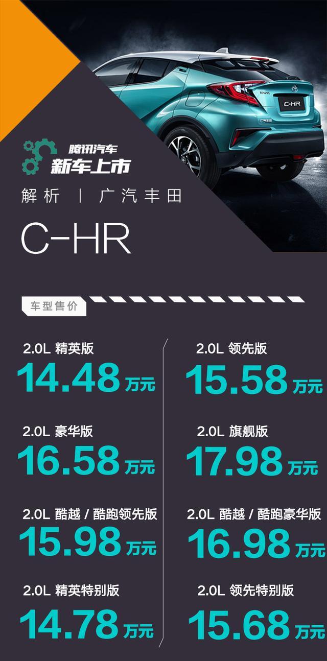 售14.48-17.98万元 广汽丰田C-HR上市销售