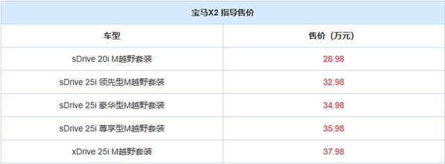 售28.98-37.98万元 宝马X2正式进口上市